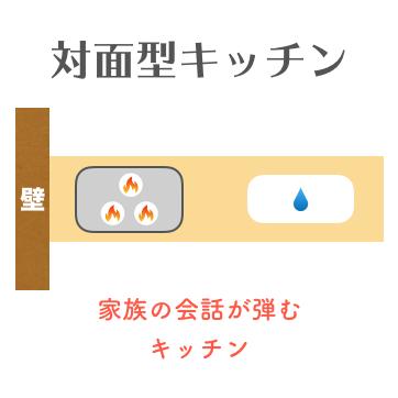 対面型キッチン