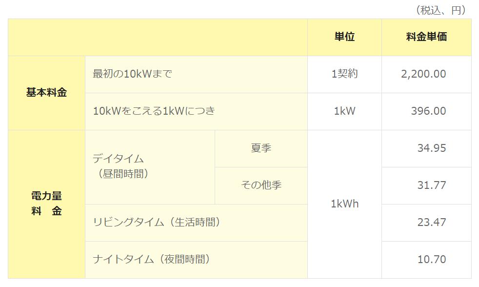 関西電力料金表